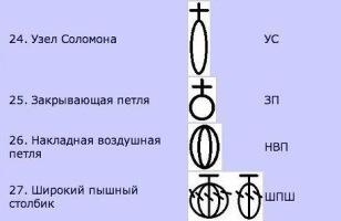 Варианты терминологии крючкового вязания 163671-81427-88952242-h200-u7c0ca