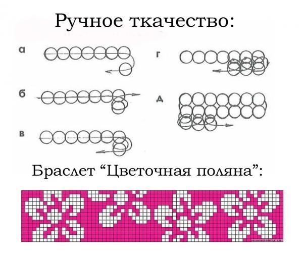 Схемы браслетов из бисера с рисунком